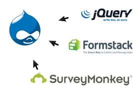 Enhance Drupal with other products